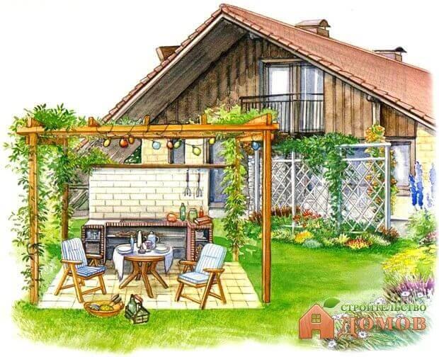 Планировка садового участка: полезные советы