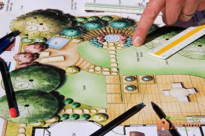 Что входит в ландшафтное проектирование участка?