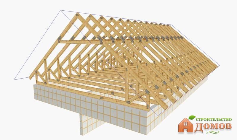 Строительство двускатной крыши: пошаговая инструкция