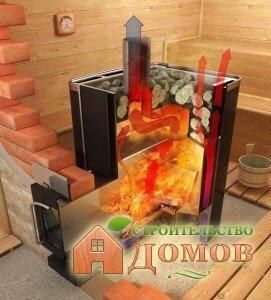 Дровяная печь для русской бани: её виды и размещение
