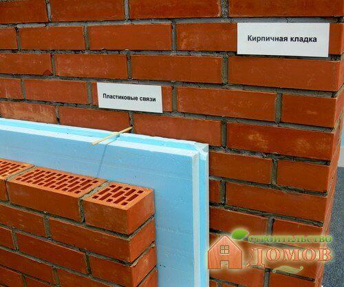 Утепление стен кирпичной бани снаружи и изнутри