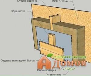 1386864414_paroisoljazija_cten_derewjannogo_doma_1