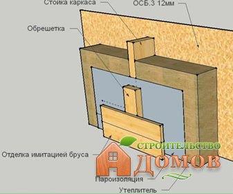 Пароизоляция стен деревянного дома: материалы, процесс монтажа