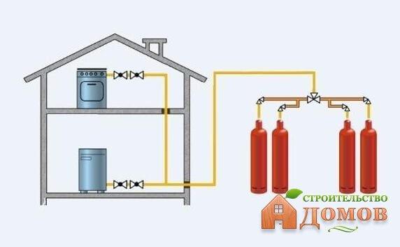 Сжиженный газ для отопления дома. Выгоден ли он?